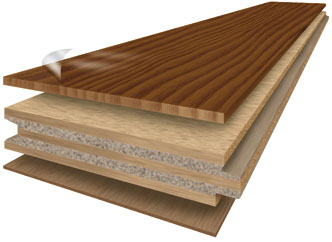 Engineered Wood Floorboard